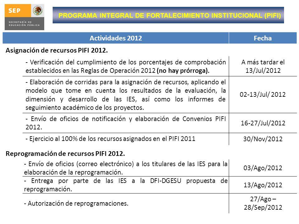 Asignación de recursos PIFI 2012.