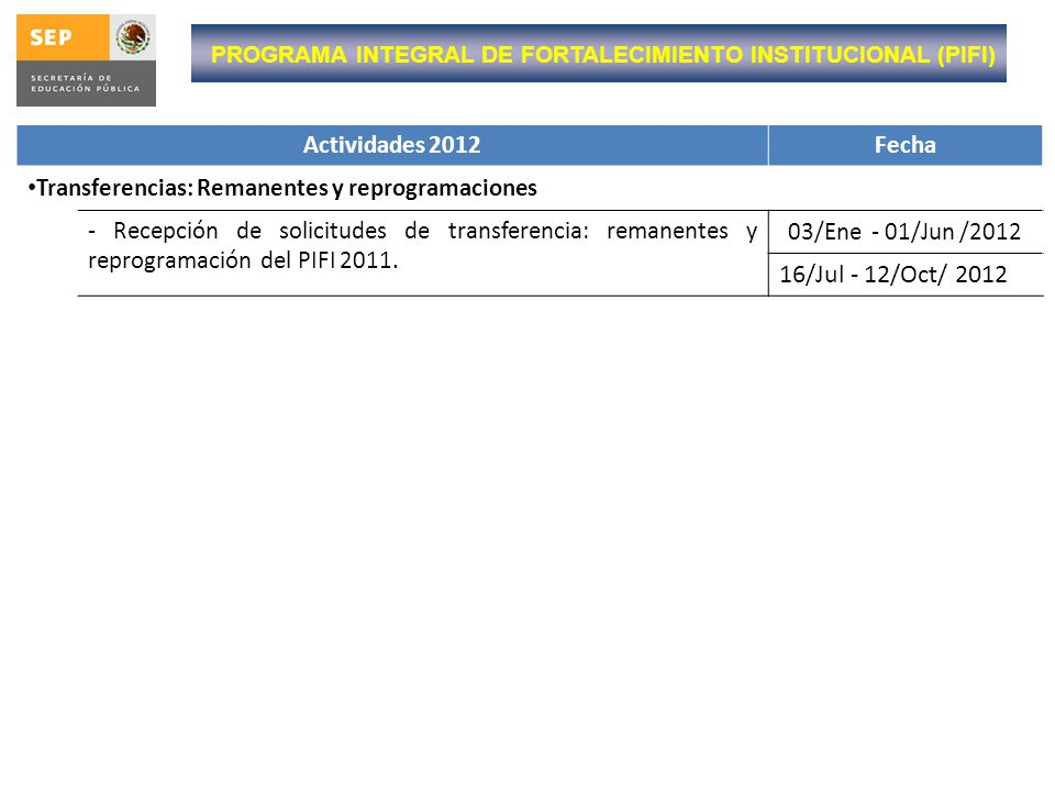 16/Jul - 12/Oct/ 2012 Actividades 2012 Fecha