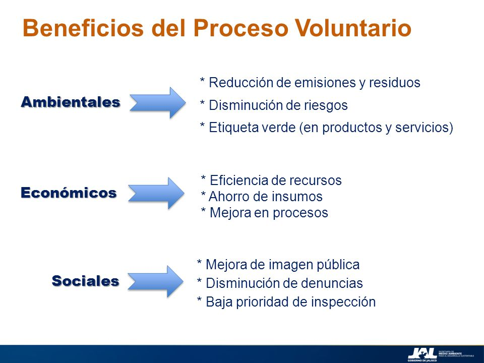 Beneficios del Proceso Voluntario