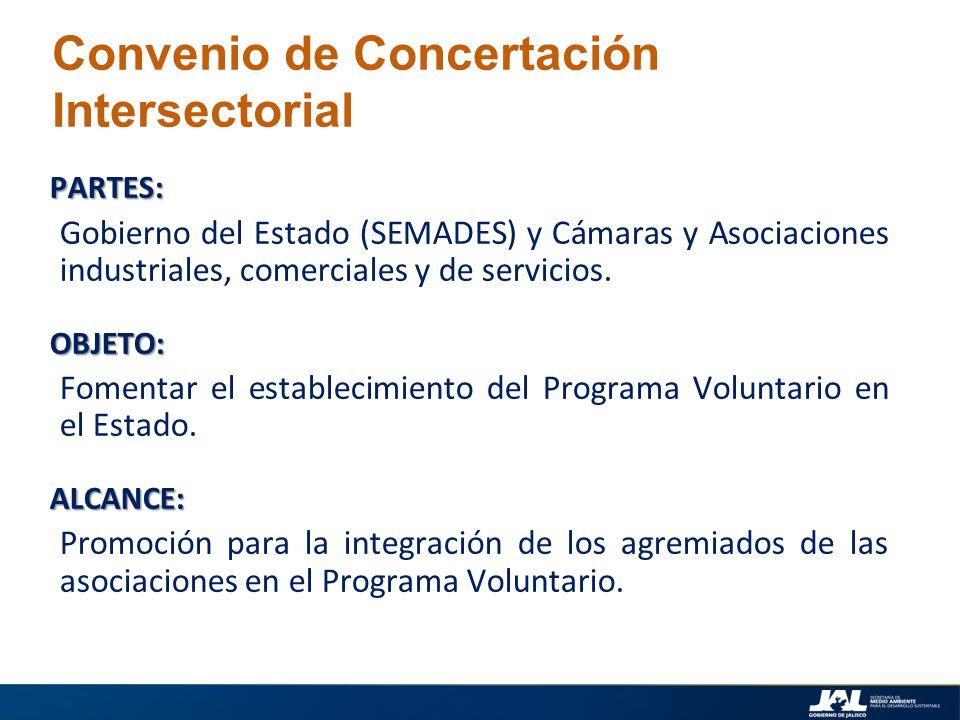 Convenio de Concertación Intersectorial
