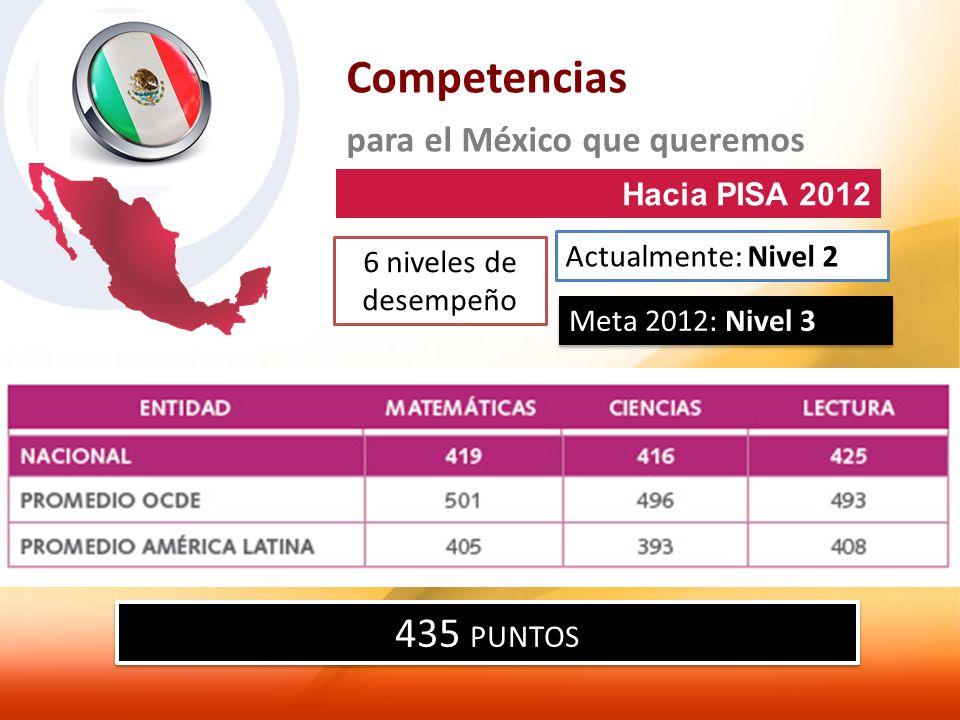para el México que queremos
