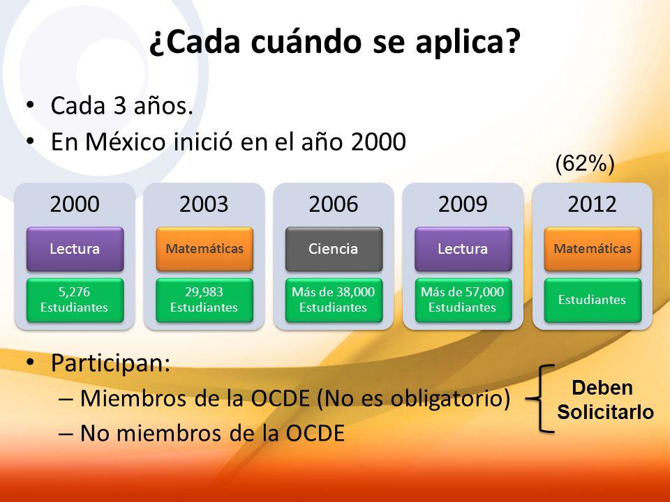 ¿Cada cuándo se aplica Cada 3 años. En México inició en el año 2000