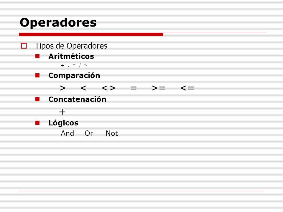 Operadores Tipos de Operadores Aritméticos Comparación