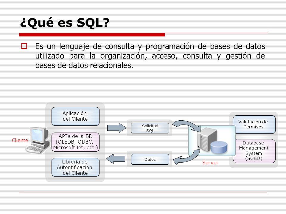 Historia e Introducción a SQL