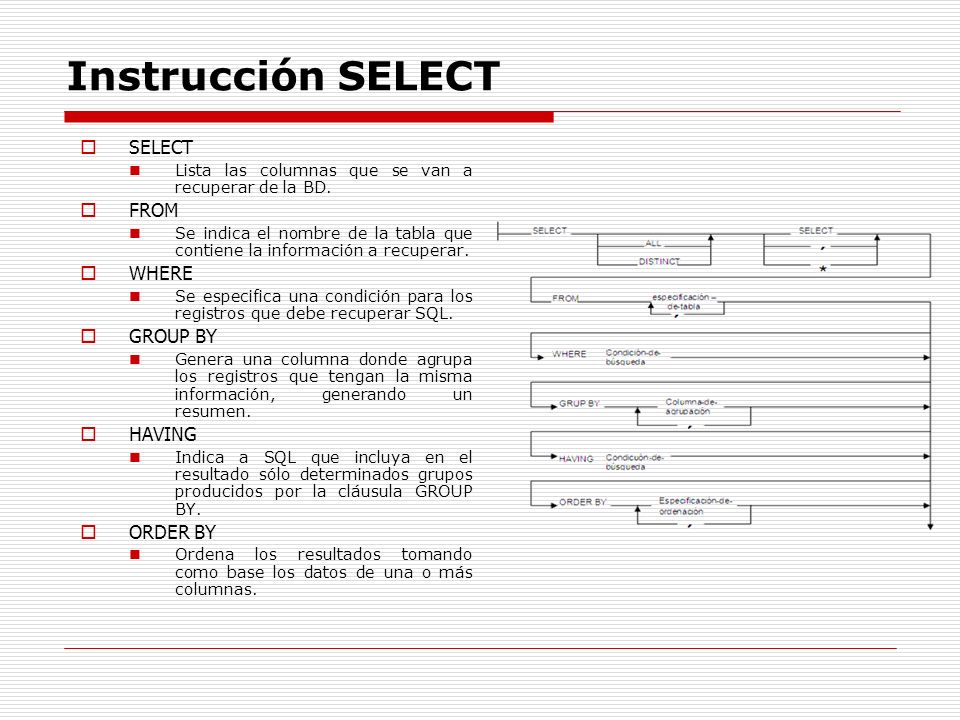 Instrucción SELECT SELECT FROM WHERE GROUP BY HAVING ORDER BY