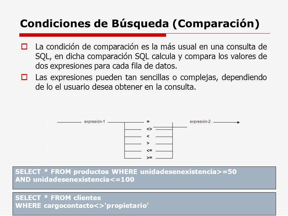 Condiciones de Búsqueda (Comparación)