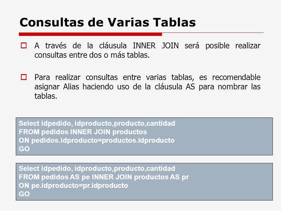 Consultas de Varias Tablas