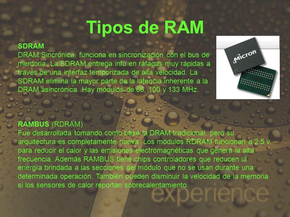 Tipos de RAM