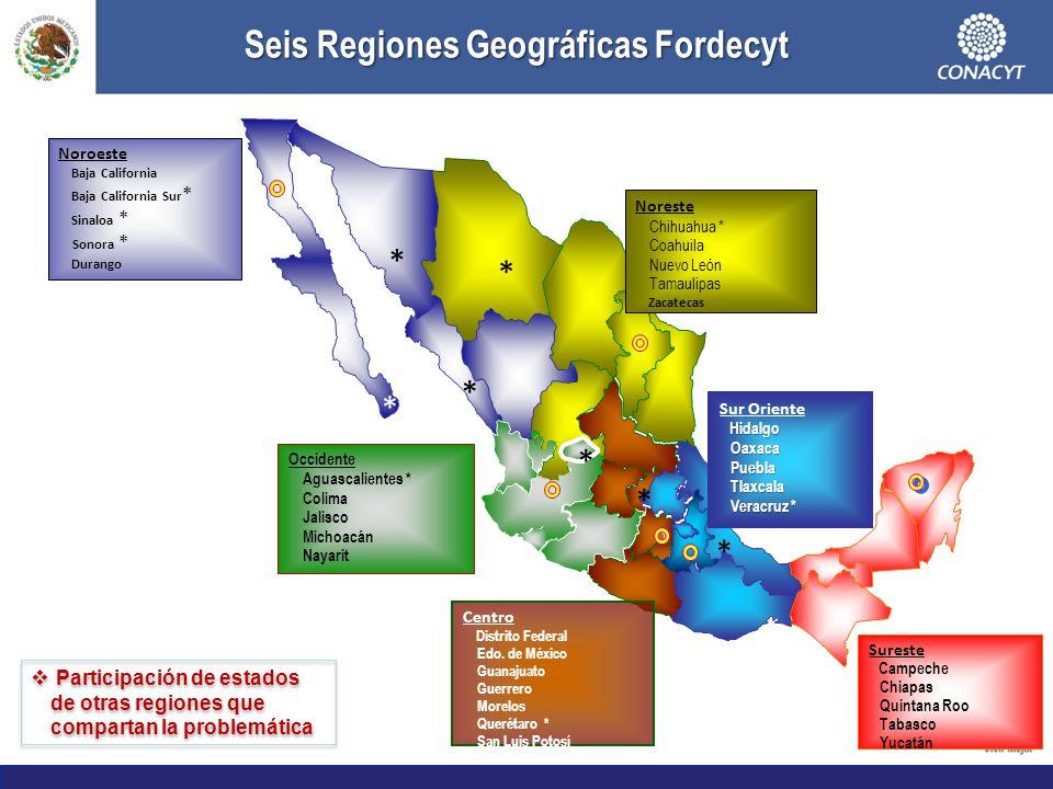 Seis Regiones Geográficas Fordecyt