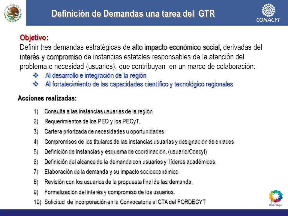 Definición de Demandas una tarea del GTR