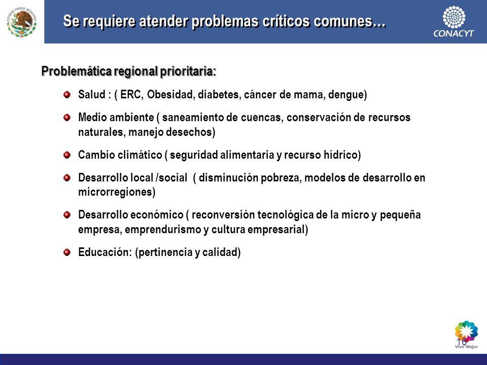 Se requiere atender problemas críticos comunes…