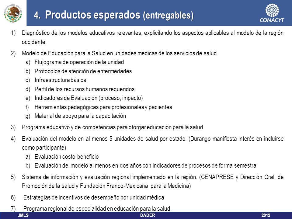 4. Productos esperados (entregables)