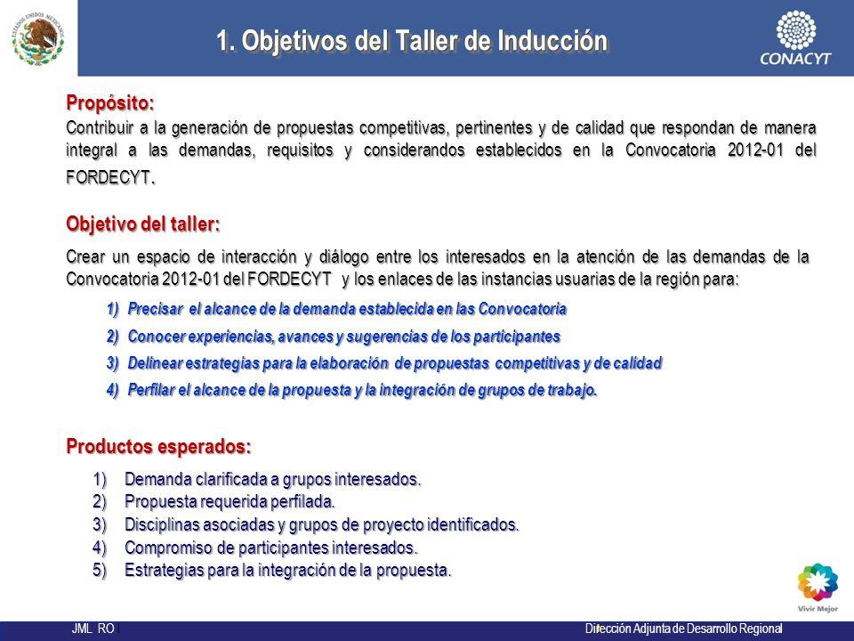 1. Objetivos del Taller de Inducción