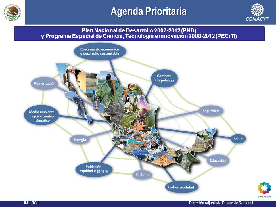 Plan Nacional de Desarrollo 2007-2012 (PND)