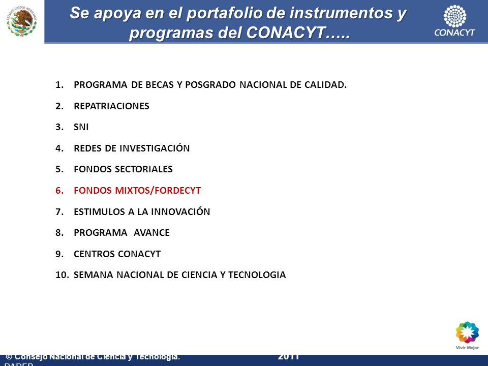 Se apoya en el portafolio de instrumentos y programas del CONACYT…..