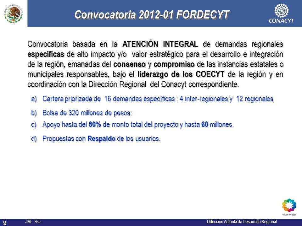 Convocatoria 2012-01 FORDECYT