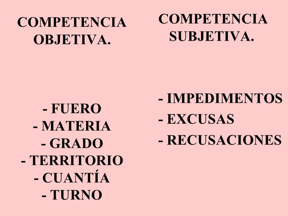 COMPETENCIA OBJETIVA. - FUERO - MATERIA - GRADO - TERRITORIO - CUANTÍA - TURNO