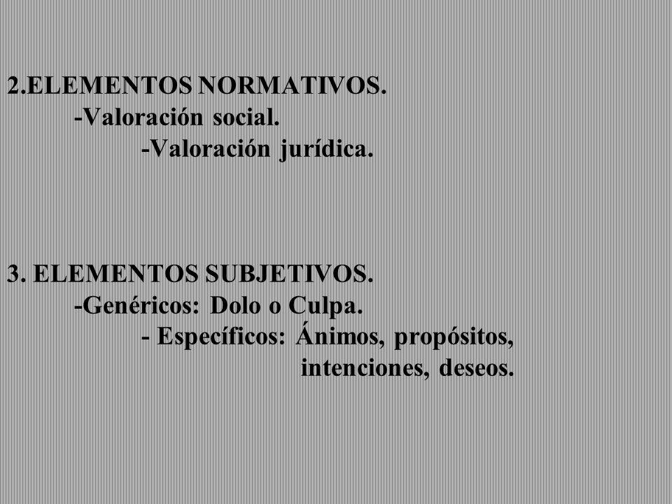2. ELEMENTOS NORMATIVOS. -Valoración social. -Valoración jurídica. 3