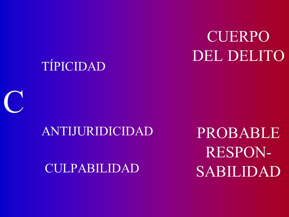 CUERPO DEL DELITO PROBABLE RESPON-SABILIDAD