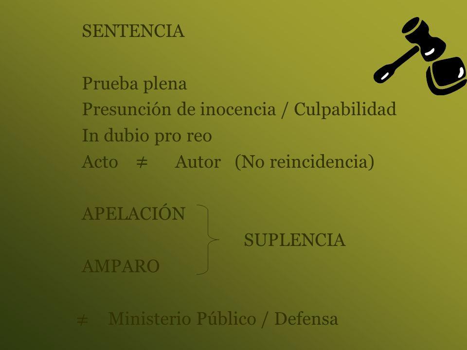 ≠ ≠ SENTENCIA Prueba plena Presunción de inocencia / Culpabilidad