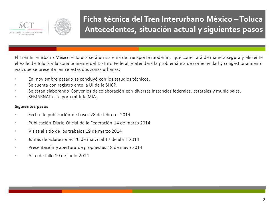 Ficha técnica del Tren Interurbano México – Toluca Antecedentes, situación actual y siguientes pasos