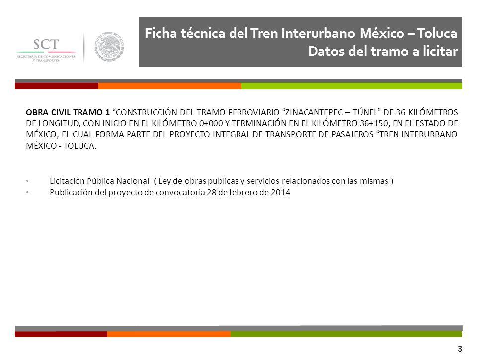 Ficha técnica del Tren Interurbano México – Toluca Datos del tramo a licitar