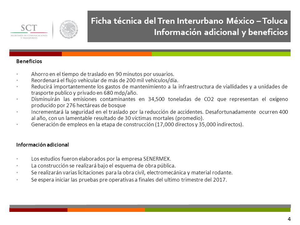 Ficha técnica del Tren Interurbano México – Toluca Información adicional y beneficios