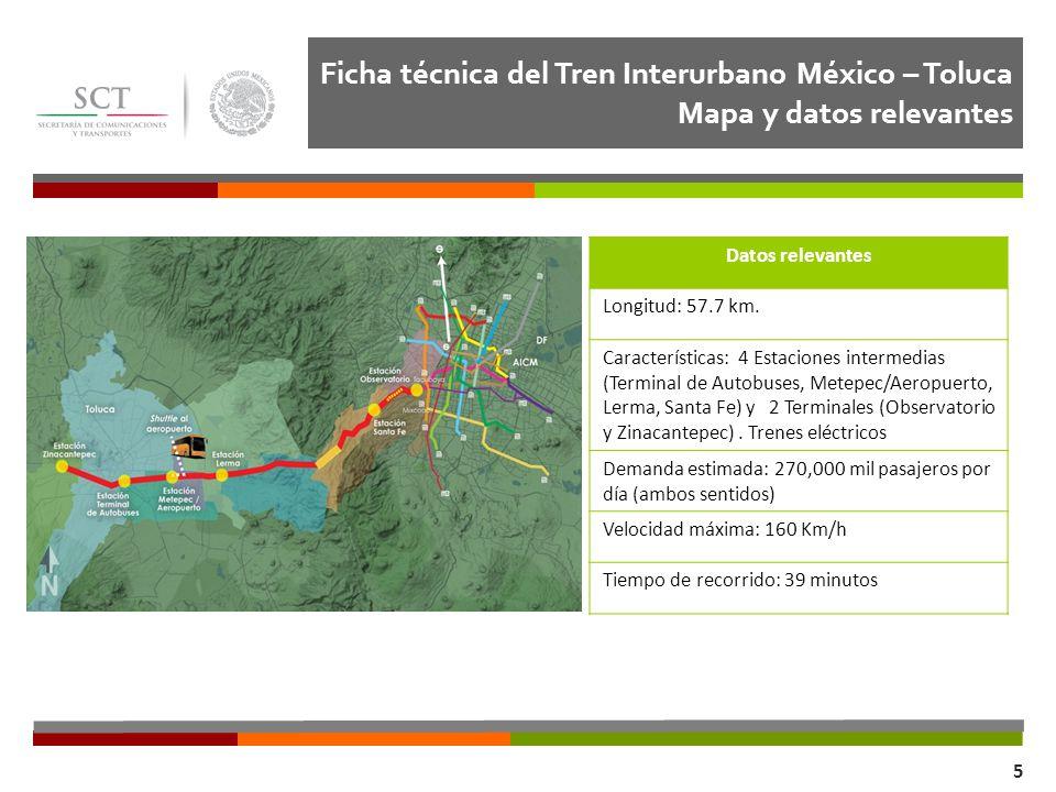 Ficha técnica del Tren Interurbano México – Toluca Mapa y datos relevantes