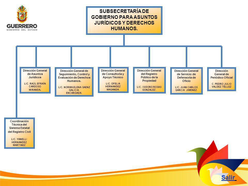SUBSECRETARÍA DE GOBIERNO PARA ASUNTOS JURÍDICOS Y DERECHOS HUMANOS.