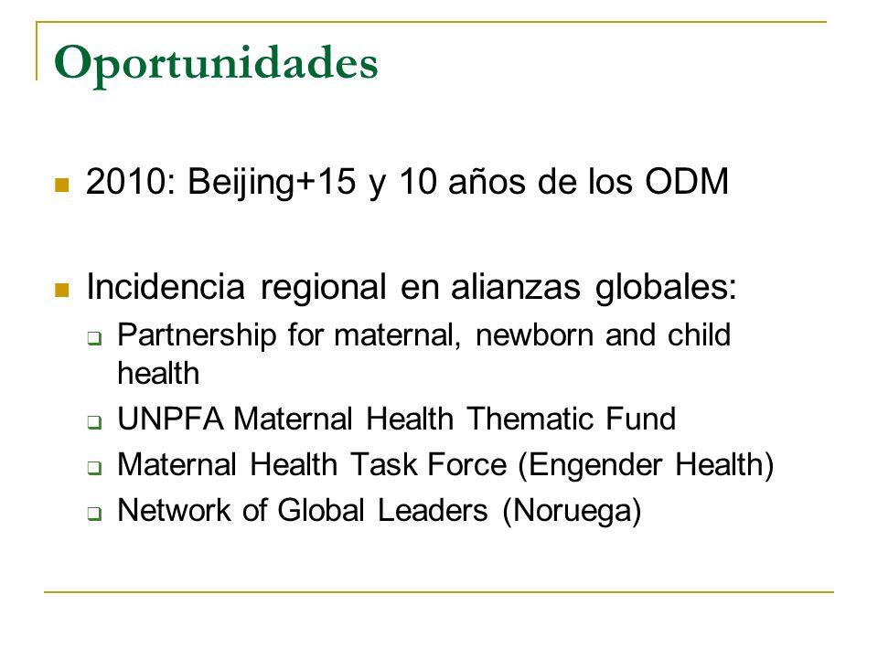 Oportunidades 2010: Beijing+15 y 10 años de los ODM