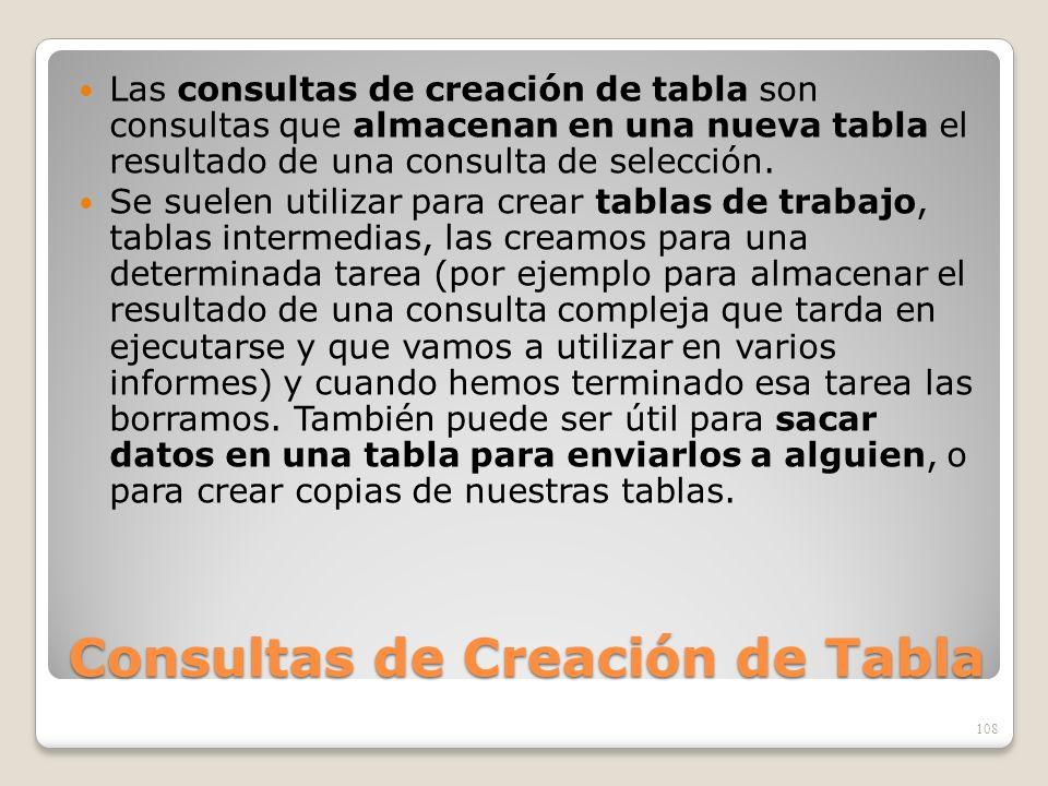 Consultas de Creación de Tabla