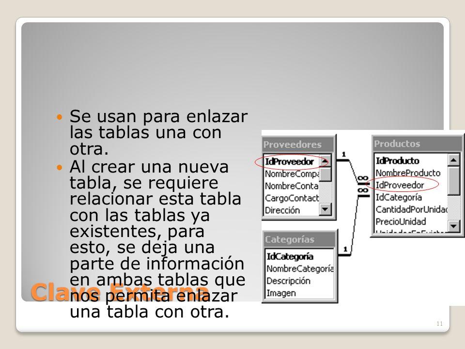 Clave Externa Se usan para enlazar las tablas una con otra.