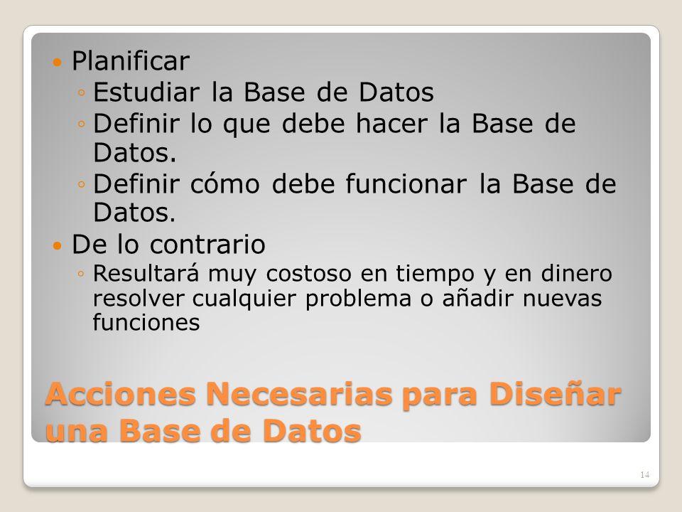 Acciones Necesarias para Diseñar una Base de Datos