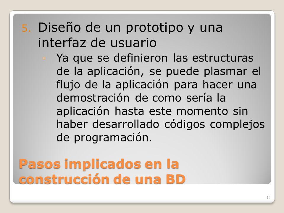 Pasos implicados en la construcción de una BD