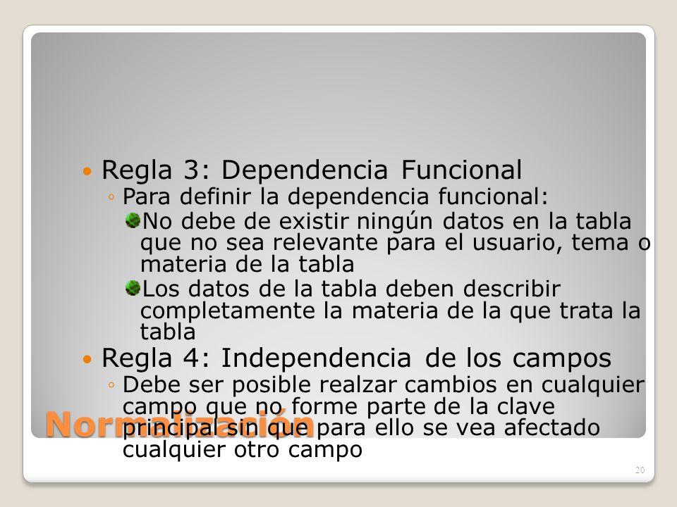 Normalización Regla 3: Dependencia Funcional