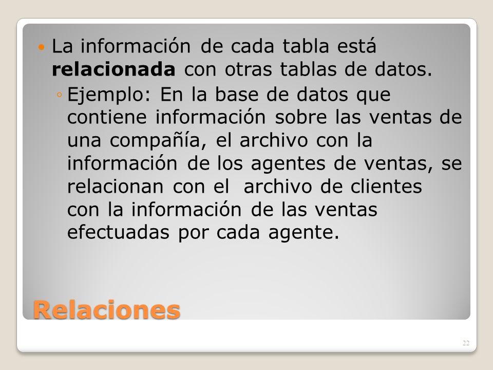 La información de cada tabla está relacionada con otras tablas de datos.