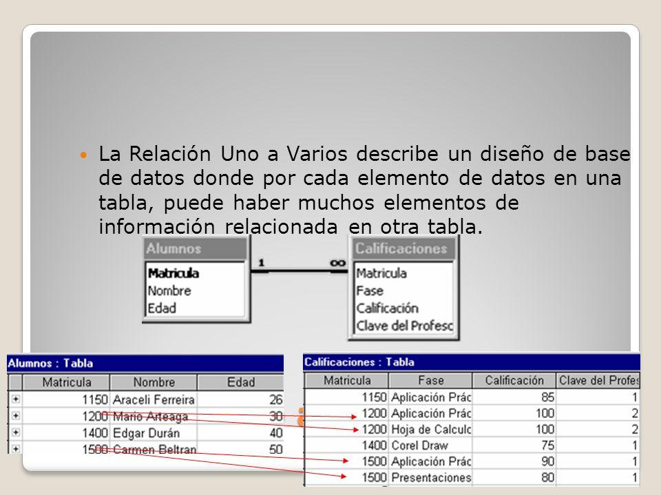 La Relación Uno a Varios describe un diseño de base de datos donde por cada elemento de datos en una tabla, puede haber muchos elementos de información relacionada en otra tabla.
