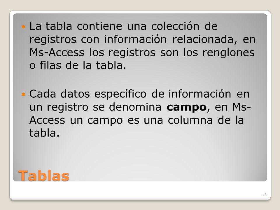 La tabla contiene una colección de registros con información relacionada, en Ms-Access los registros son los renglones o filas de la tabla.