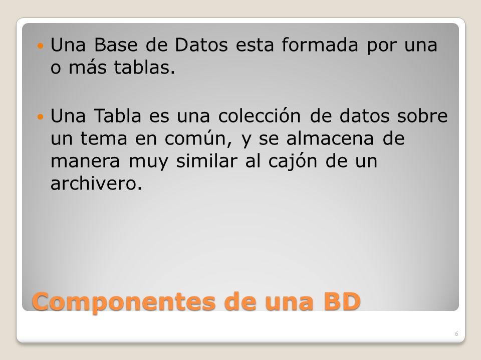 Una Base de Datos esta formada por una o más tablas.