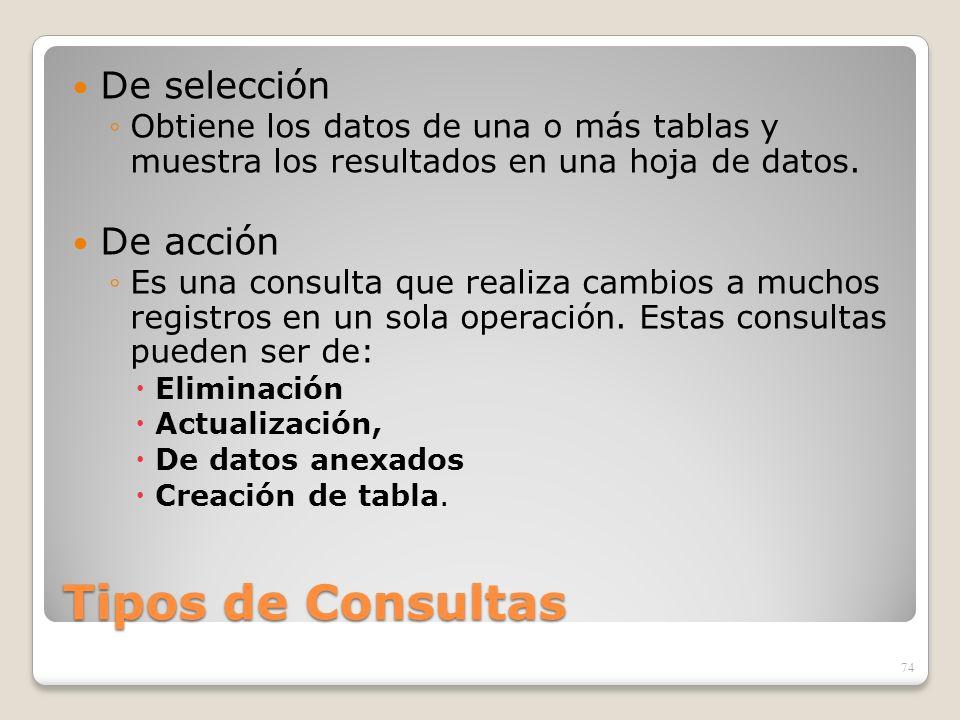 Tipos de Consultas De selección De acción