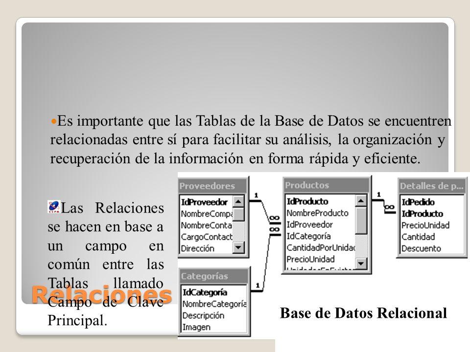 Es importante que las Tablas de la Base de Datos se encuentren relacionadas entre sí para facilitar su análisis, la organización y recuperación de la información en forma rápida y eficiente.
