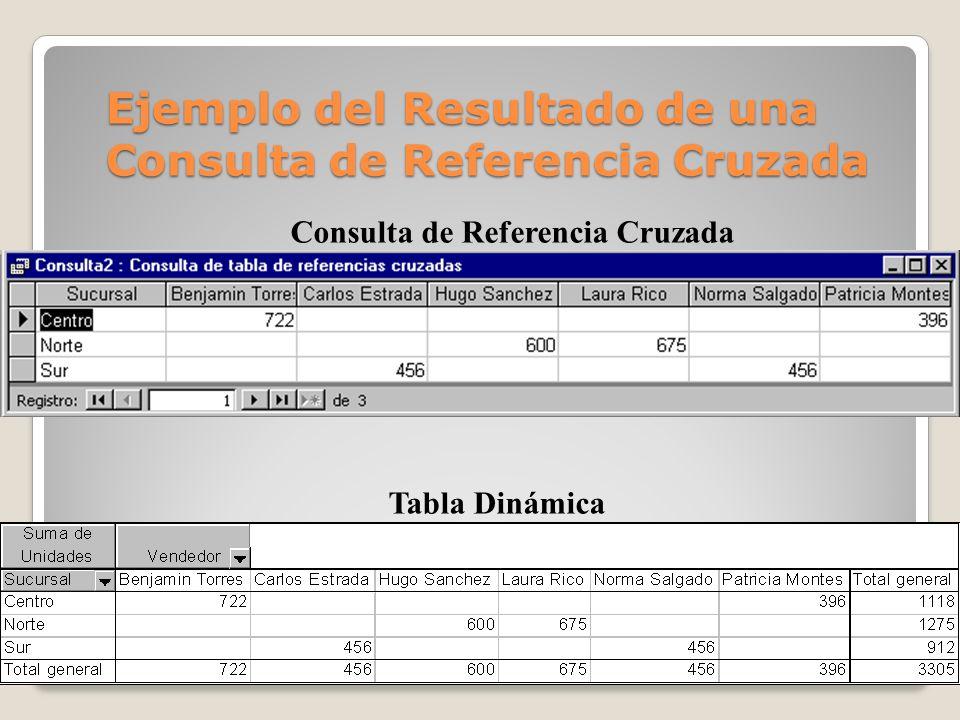 Ejemplo del Resultado de una Consulta de Referencia Cruzada