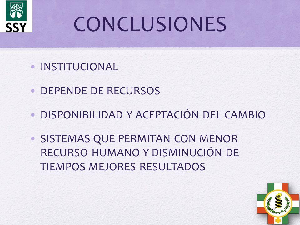 CONCLUSIONES INSTITUCIONAL DEPENDE DE RECURSOS