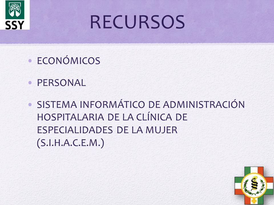 RECURSOS ECONÓMICOS PERSONAL
