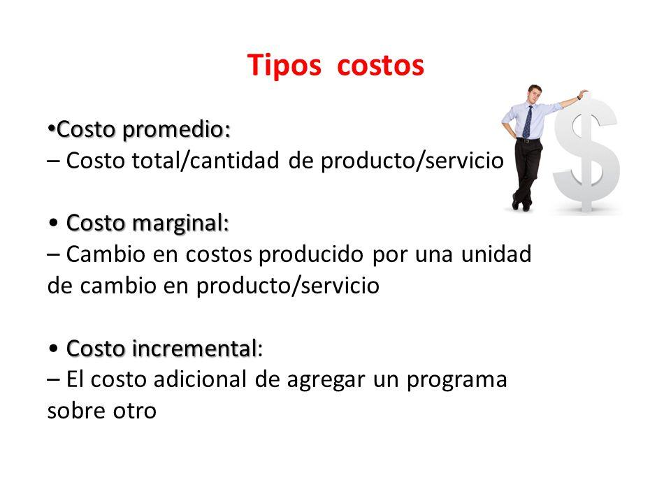 Tipos costos Costo promedio: