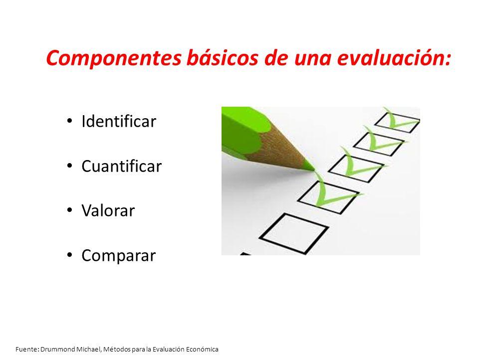 Componentes básicos de una evaluación:
