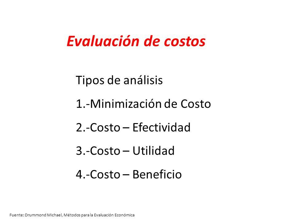 Evaluación de costos Tipos de análisis 1.-Minimización de Costo