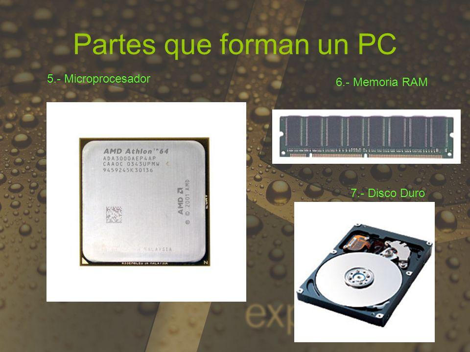 Partes que forman un PC 5.- Microprocesador 6.- Memoria RAM