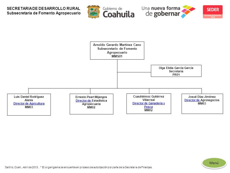 SECRETARIA DE DESARROLLO RURAL Subsecretaría de Fomento Agropecuario