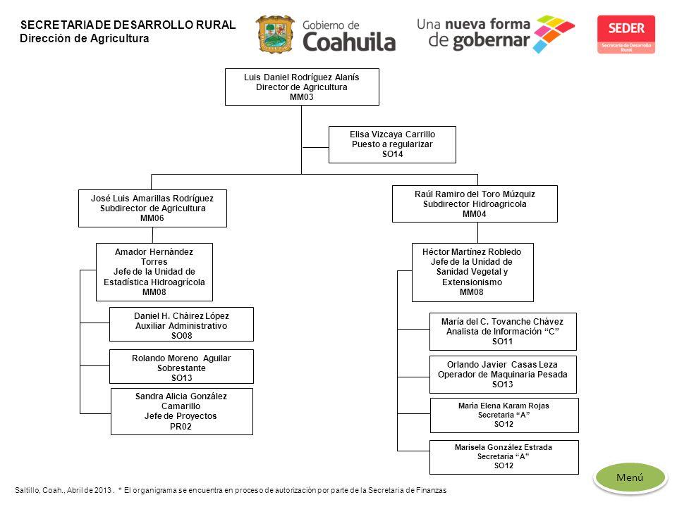 SECRETARIA DE DESARROLLO RURAL Dirección de Agricultura